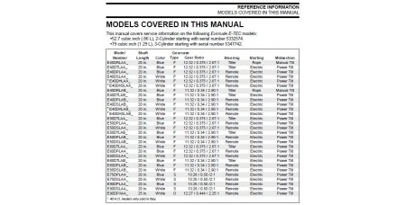 Service Manual 2013 Evinrude E-tec 40-50-60-75-90 Hp
